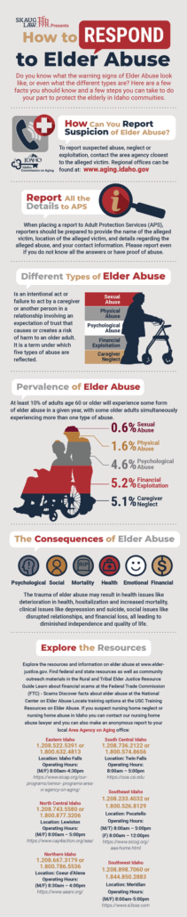 How to respond to Elder Abuse in Idaho